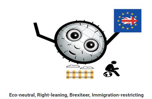 Brexiteer